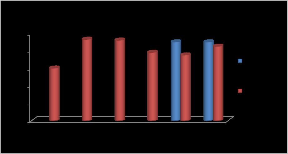 IAAS-grafico-05